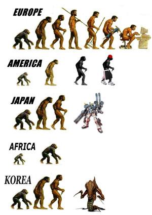 эволюция дарвина
