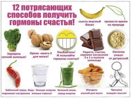 пища для хорошего настроения