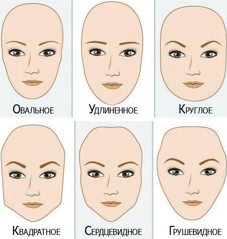 брови и тип лица