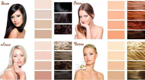 тональный крем под цвет кожи