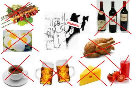 запрещенная еда при пяточной шпоре
